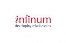 Infinum (Инфинум)