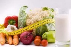 Как правильно выбрать диету? Выбираем эффективную диету