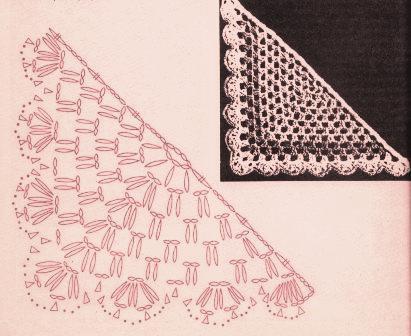 Вязание крючком для начинающих маечек Топы и майки крючком, схемы для их вязания и большой