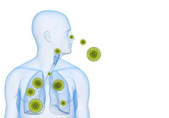 Как опредилить на что аллергия