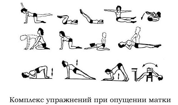 Упражнения для интимных мышц