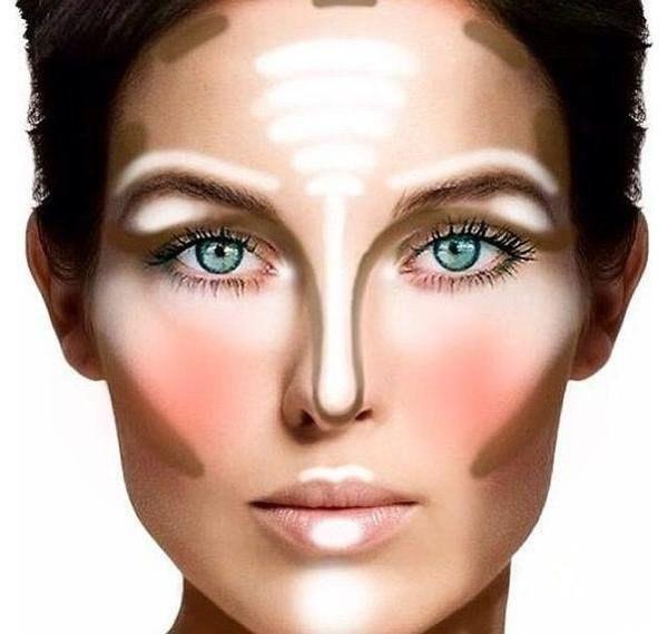 Поэтапное создание классического макияжа