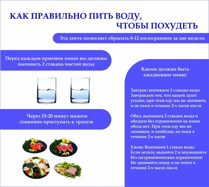 Диета день вода день еда фото