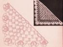 Женские шали и палантины
